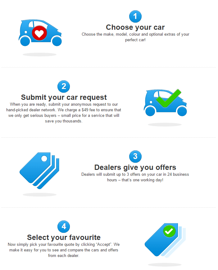 best car websites Autogenie