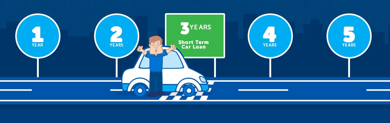 Getting a Short Term Car Loan